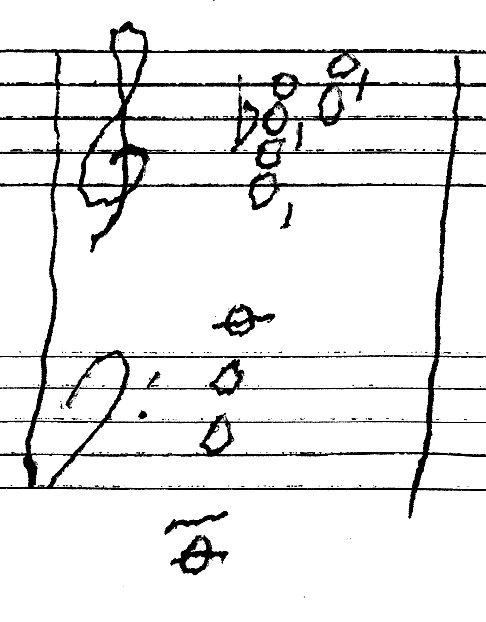 53-figure-2-4-harmonic-series